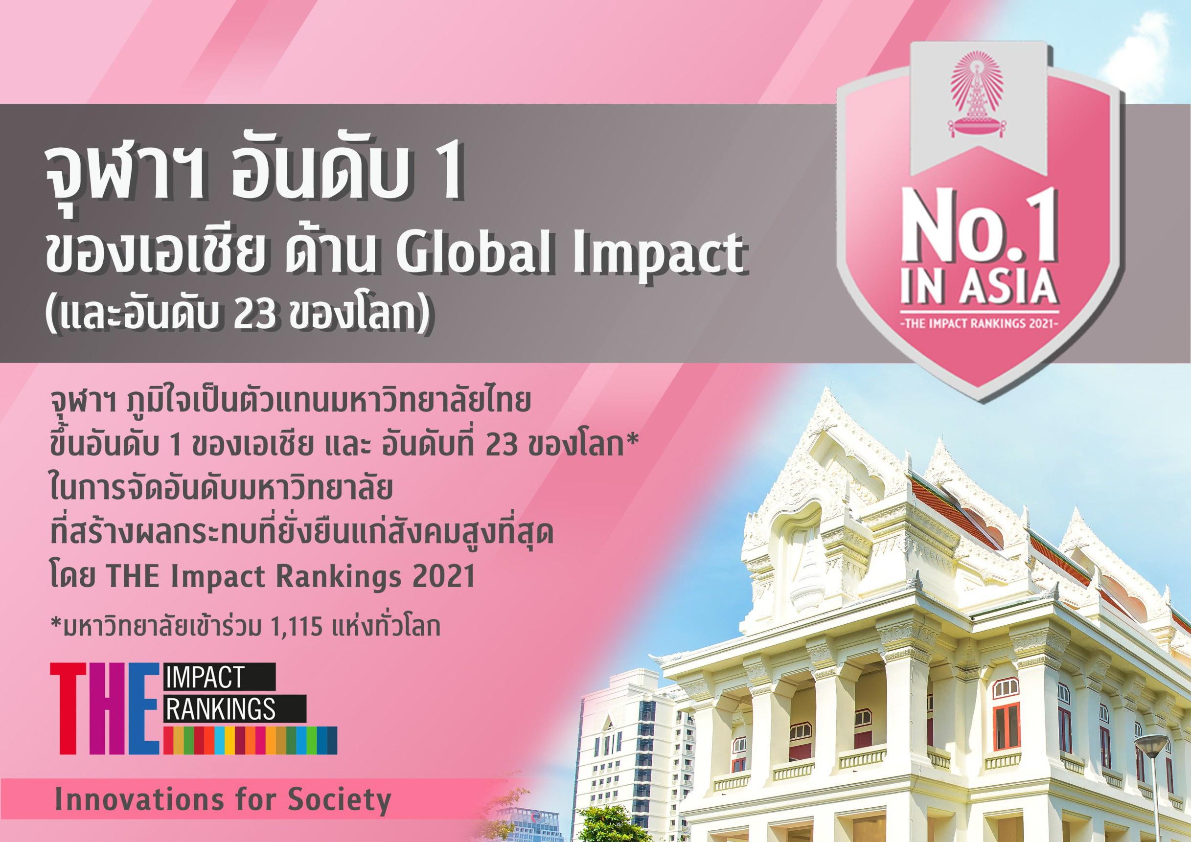 """จุฬาฯ ผงาดอันดับ 1 ในเอเชีย อันดับ 23 ของโลก ครอง """"มหาวิทยาลัยแห่งความยั่งยืน"""""""